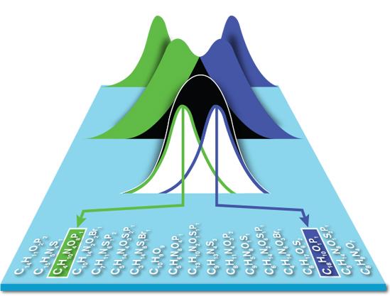 PeakInvestigator Peak Detection Software for Metabolomics